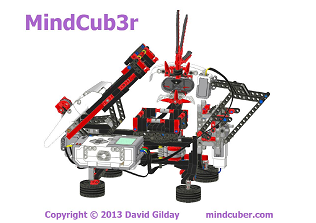 Mindcub3r For Ev3